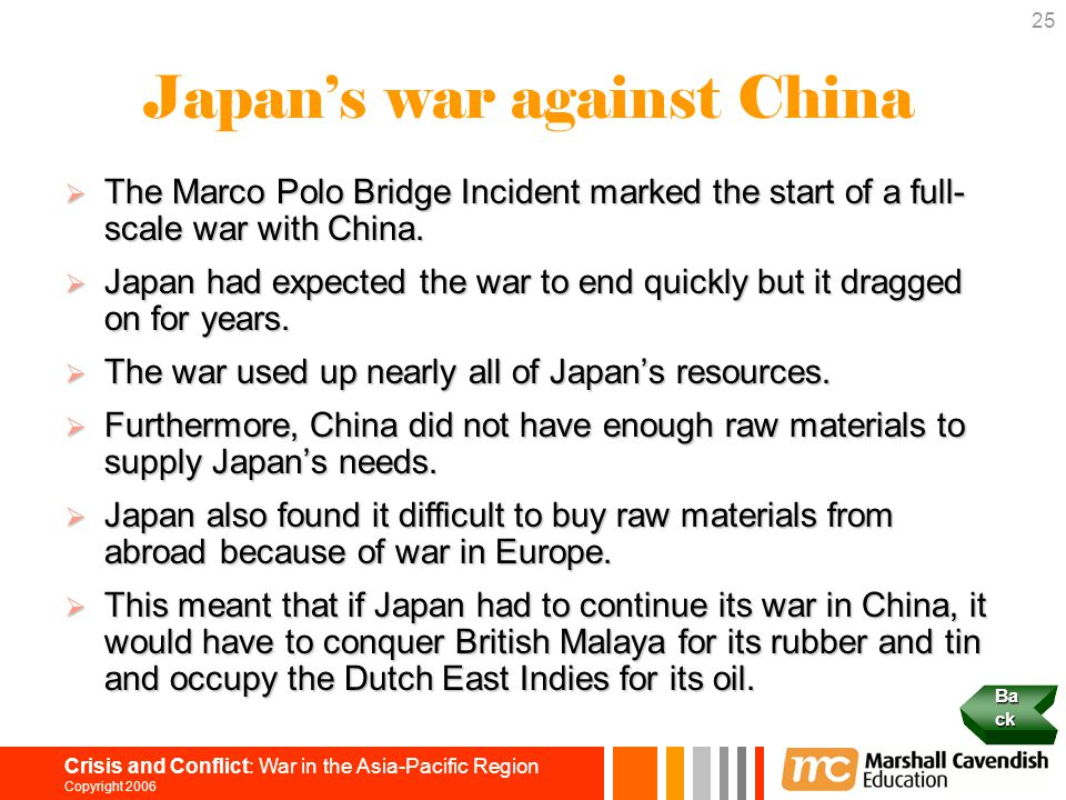 Japan's war against China