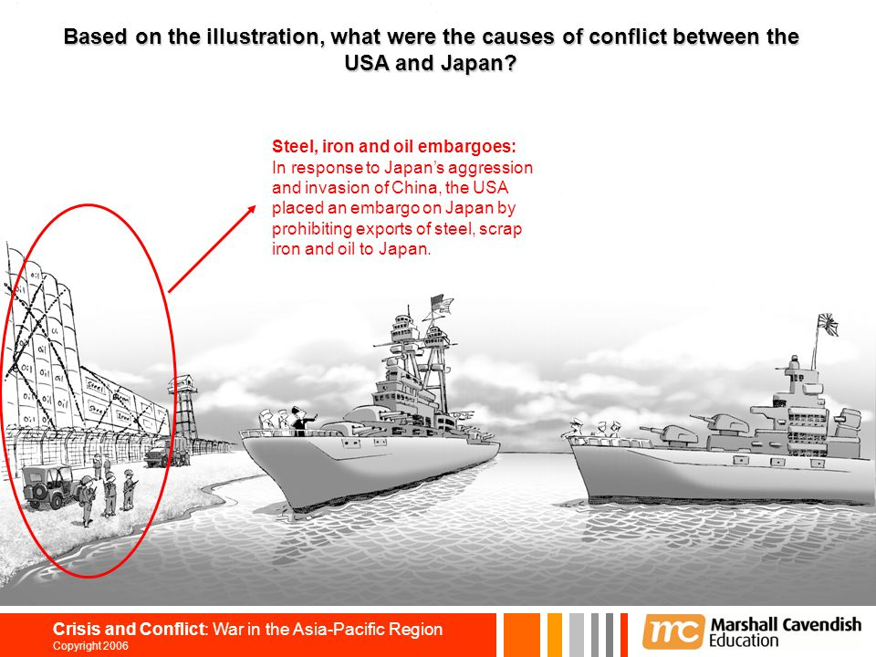 Based on the illustration, what were the causes of conflict between the USA and Japan