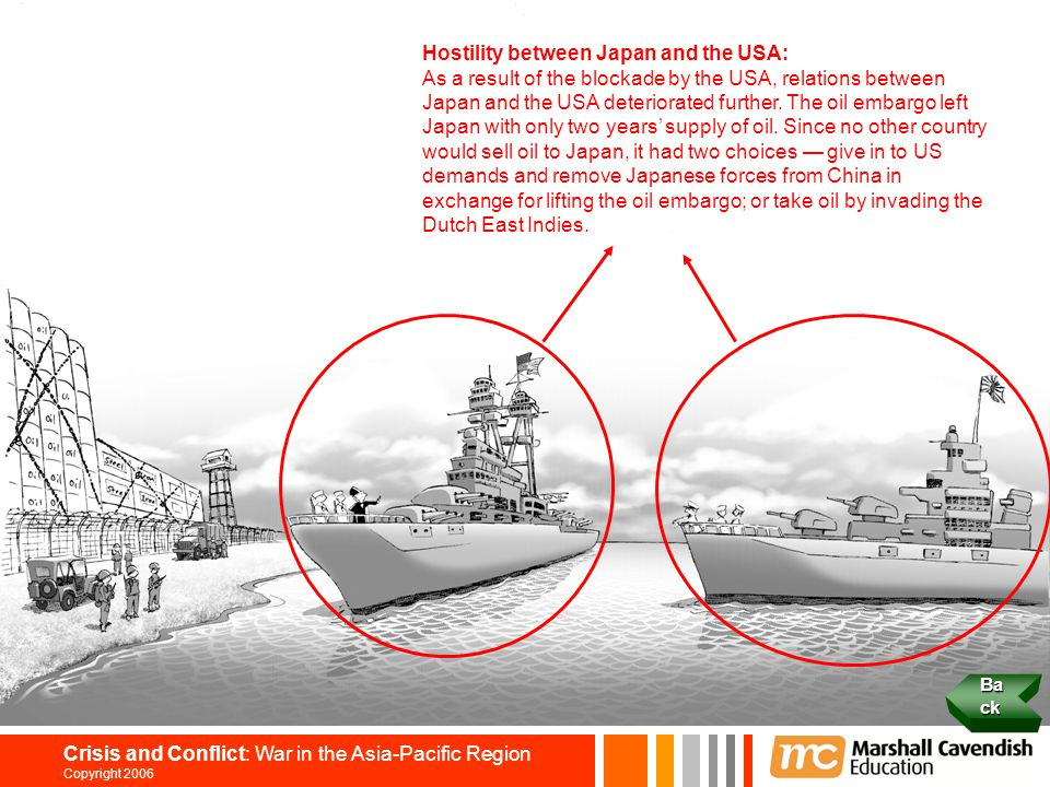 Hostility between Japan and the USA: