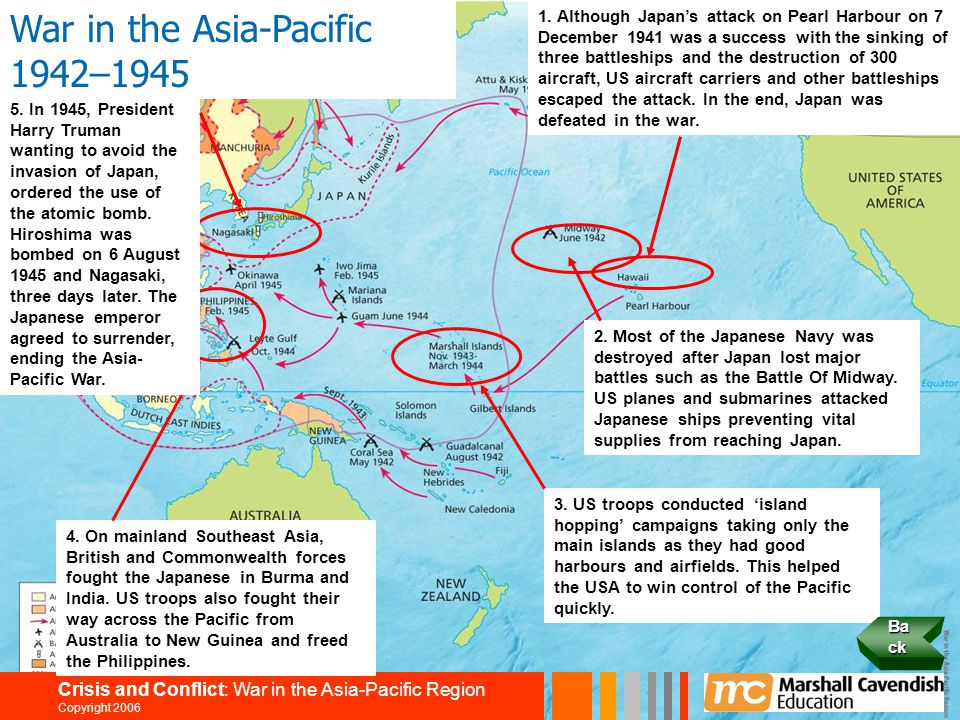 War in the Asia-Pacific 1942–1945