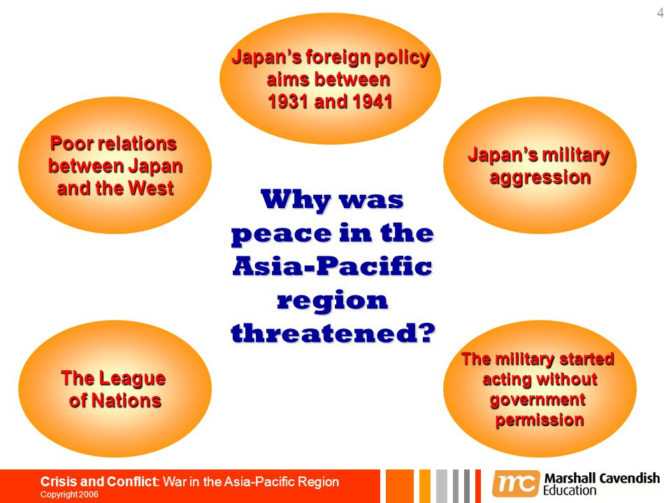 Why was peace in the Asia-Pacific region threatened