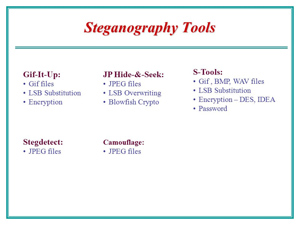 Steganography Tools S-Tools: Gif-It-Up: JP Hide-&-Seek: Stegdetect: