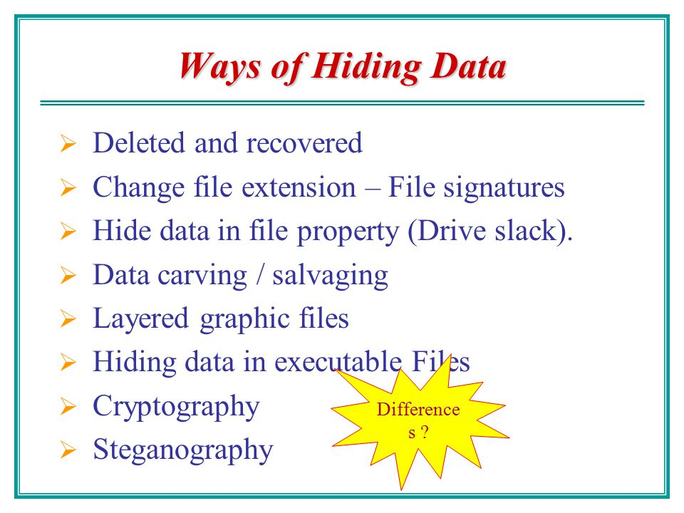 Ways of Hiding Data Deleted and recovered