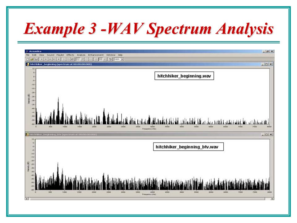 Example 3 -WAV Spectrum Analysis