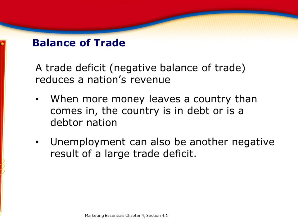 A trade deficit (negative balance of trade) reduces a nation's revenue