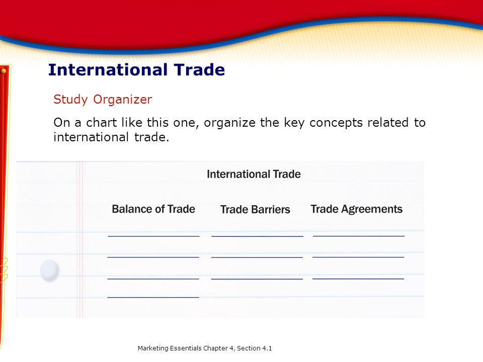 International Trade Study Organizer