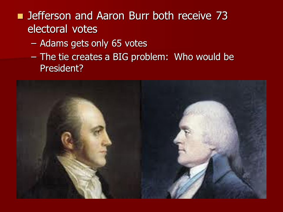 Jefferson and Aaron Burr both receive 73 electoral votes