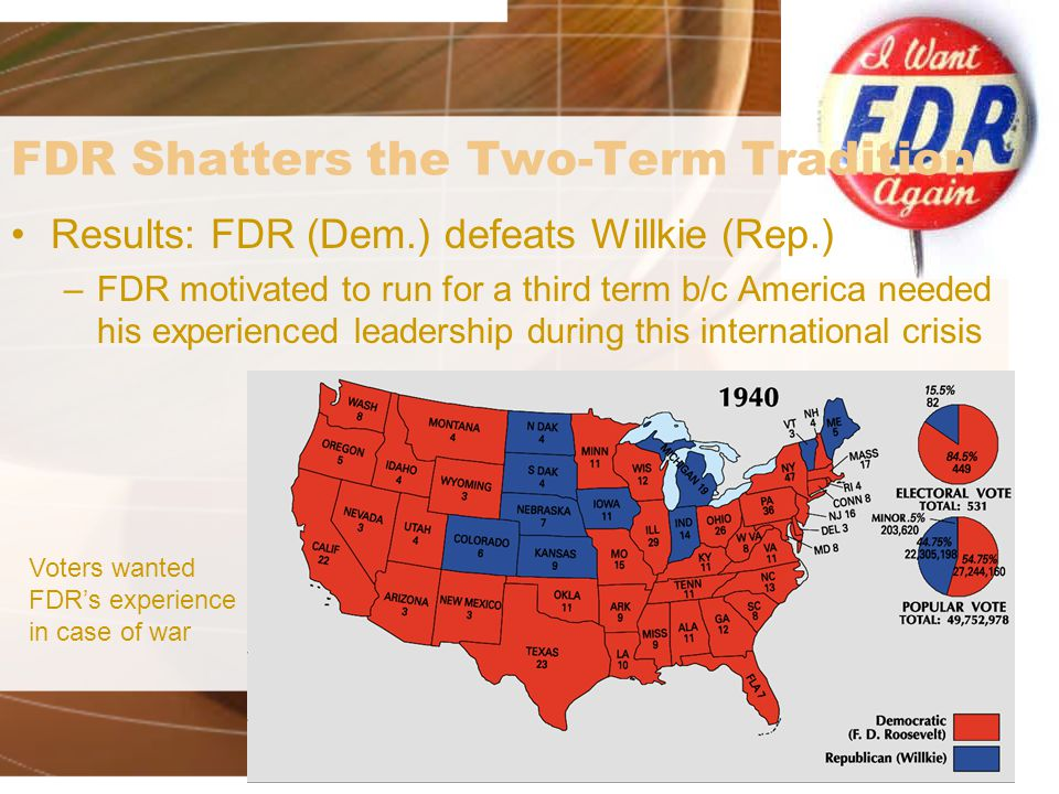 FDR Shatters the Two-Term Tradition