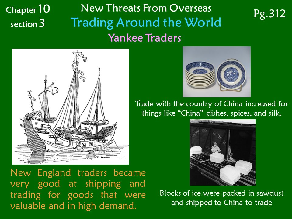 New Threats From Overseas Trading Around the World