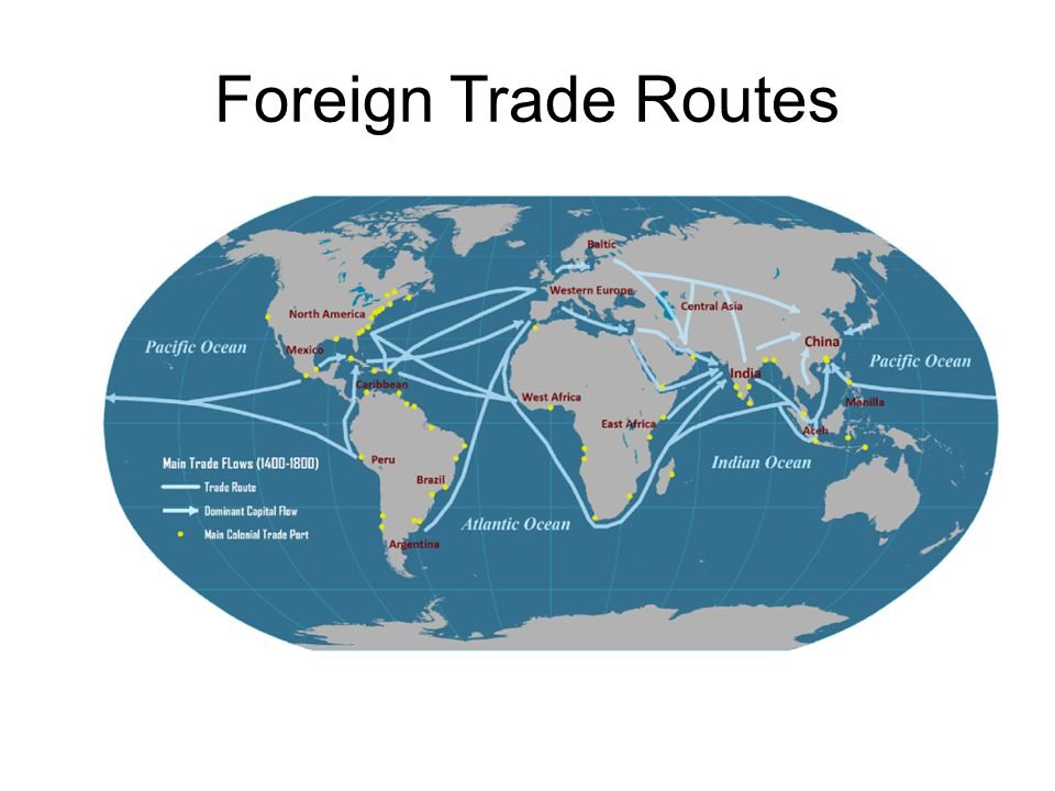 Foreign Trade Routes