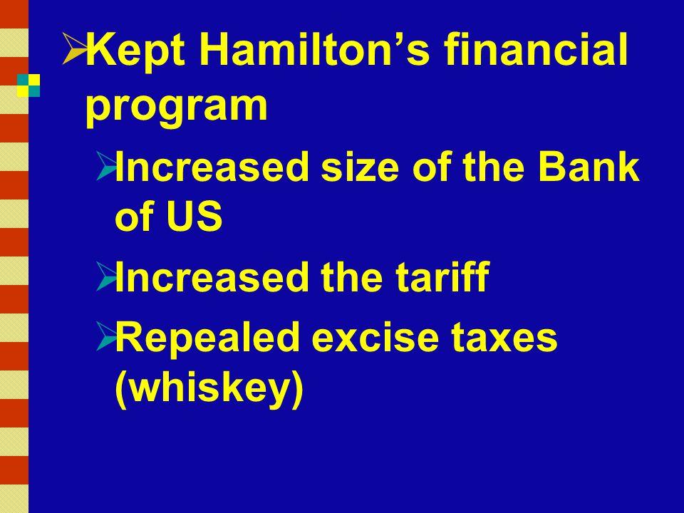 Kept Hamilton's financial program