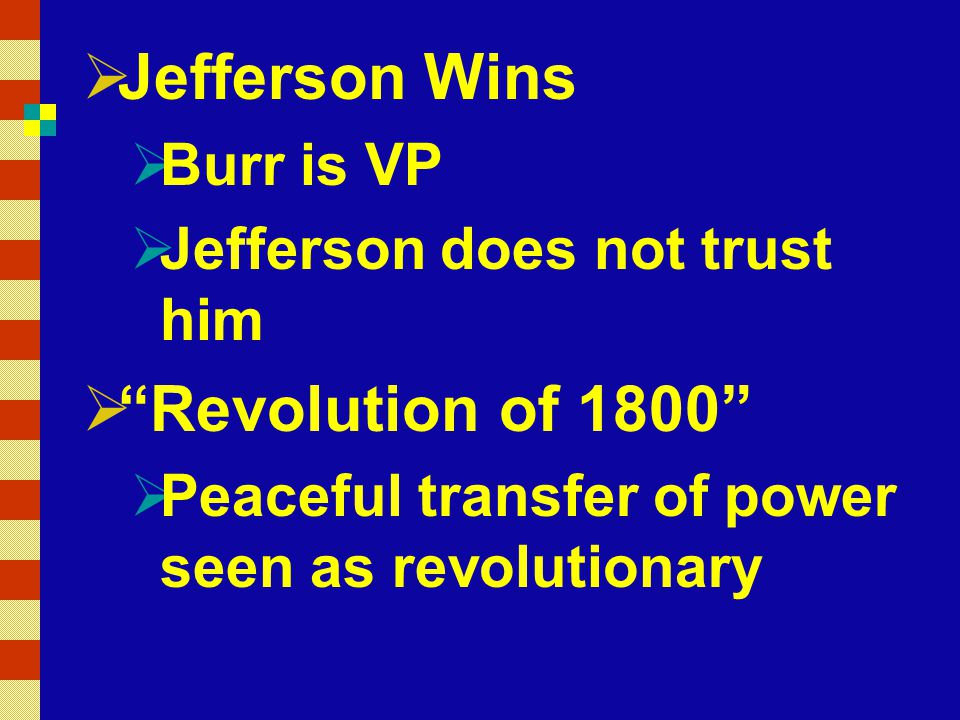 Jefferson Wins Revolution of 1800 Burr is VP