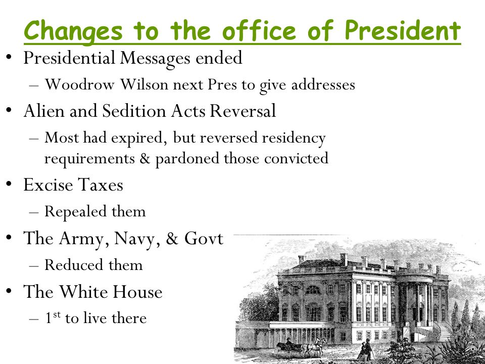 Changes to the office of President