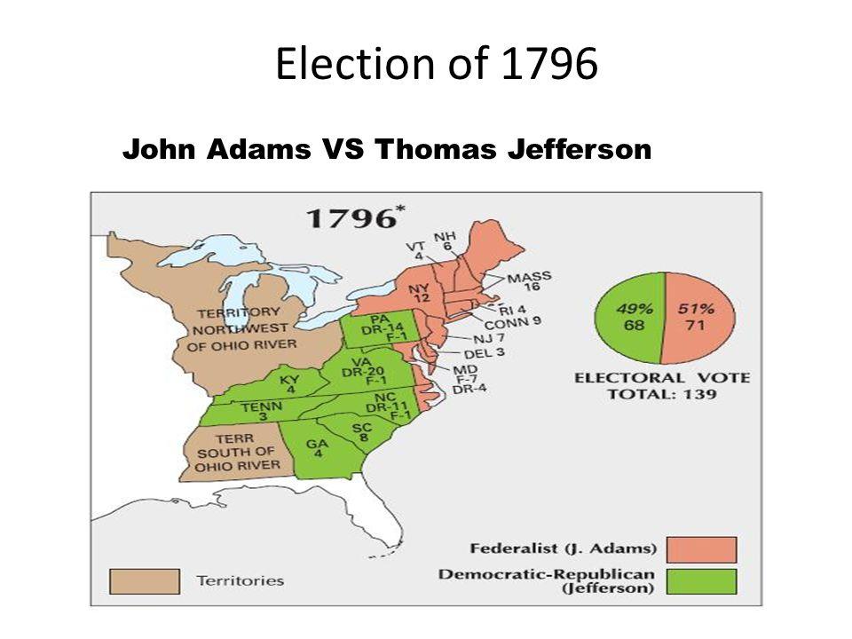 Election of 1796 John Adams VS Thomas Jefferson