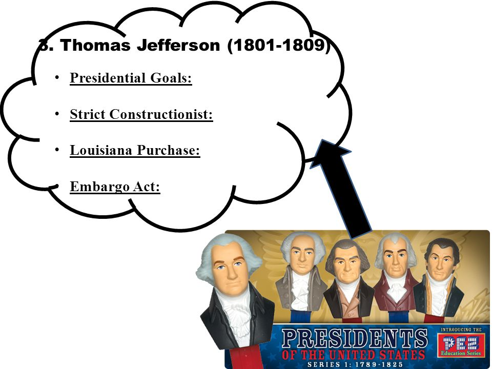 3. Thomas Jefferson (1801-1809) Presidential Goals: