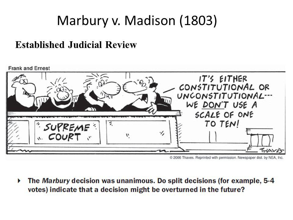 Marbury v. Madison (1803) Established Judicial Review
