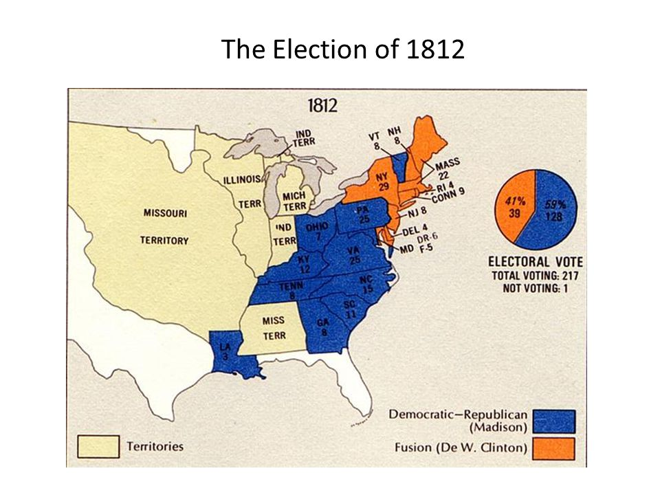 The Election of 1812