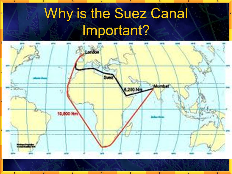Why is the Suez Canal Important