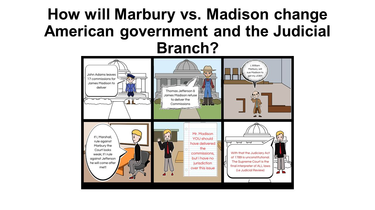 How will Marbury vs. Madison change American government and the Judicial Branch