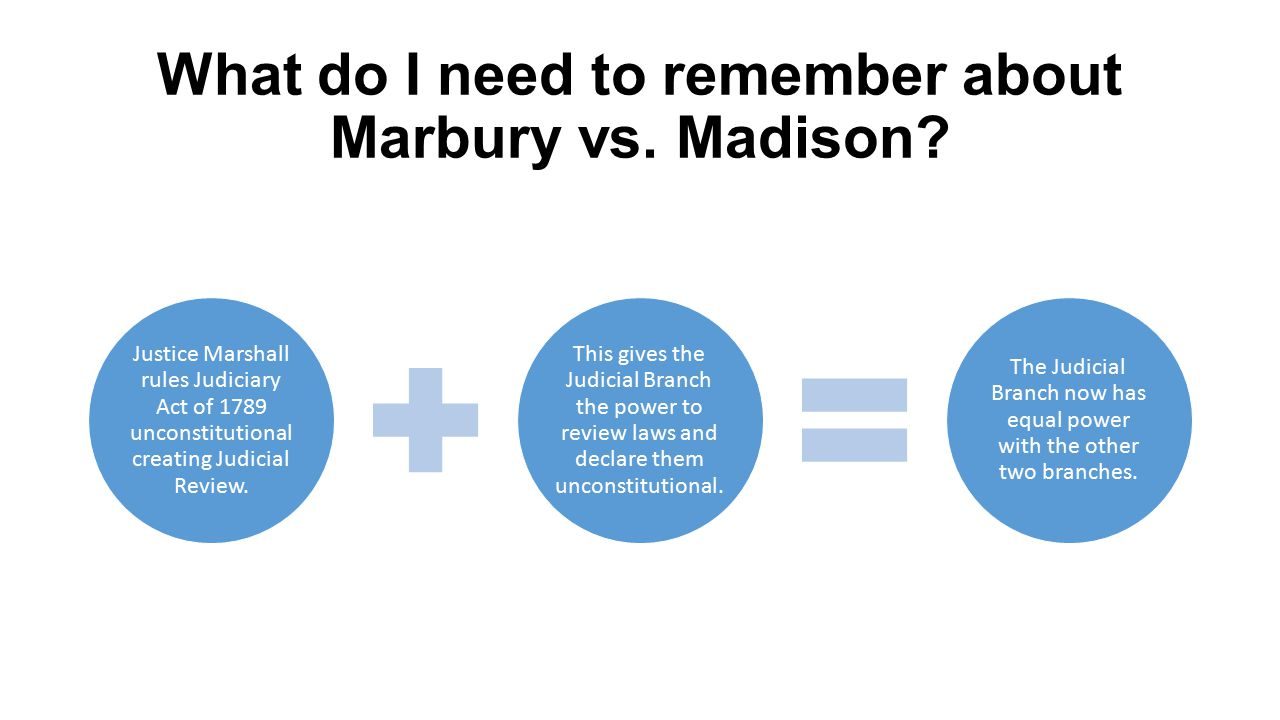 What do I need to remember about Marbury vs. Madison