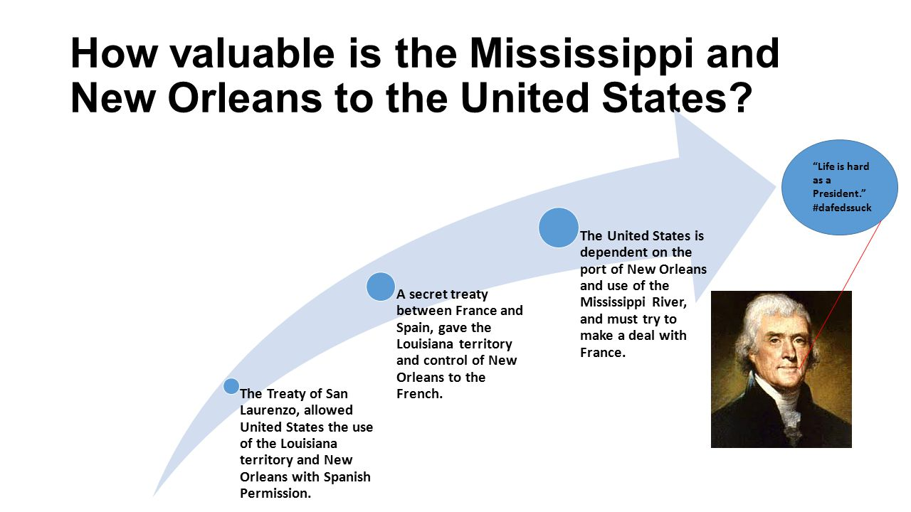 How valuable is the Mississippi and New Orleans to the United States