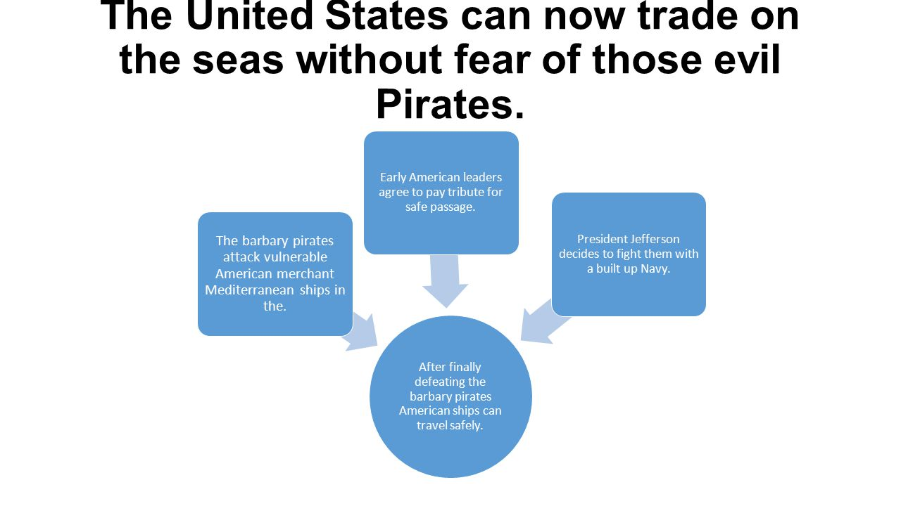 The United States can now trade on the seas without fear of those evil Pirates.