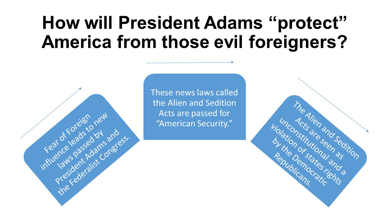 How will President Adams protect America from those evil foreigners