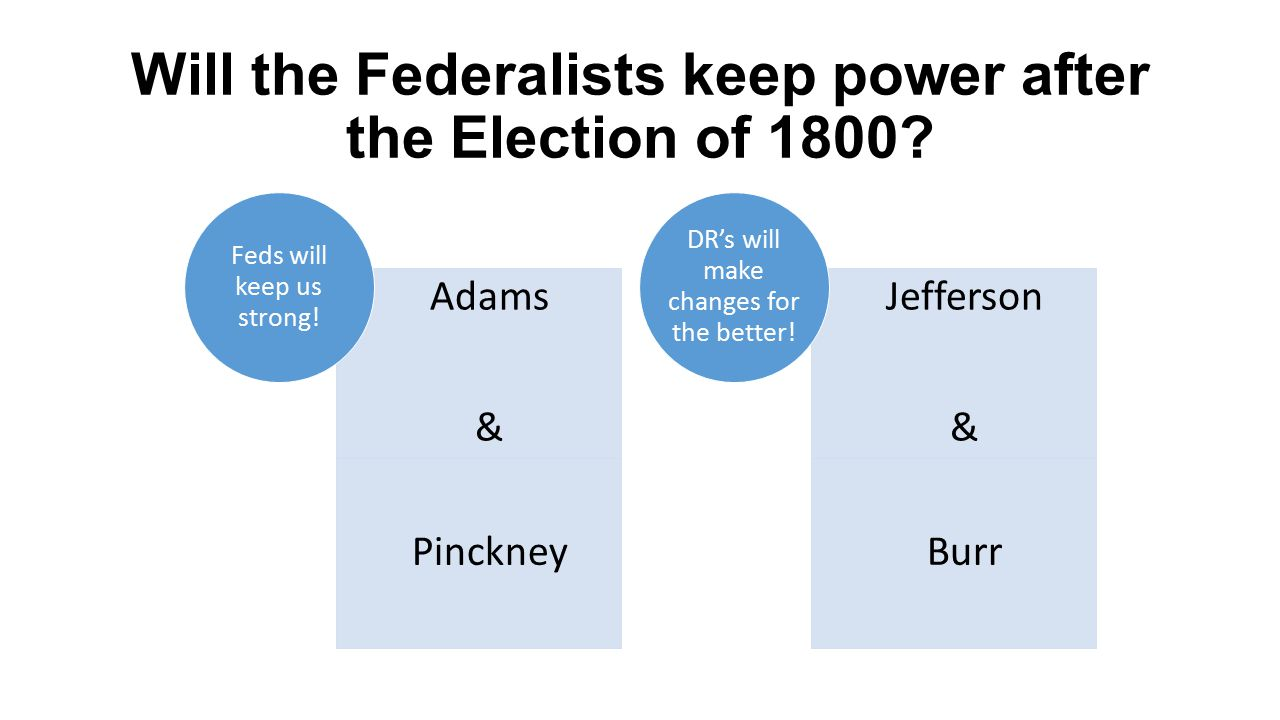 Will the Federalists keep power after the Election of 1800