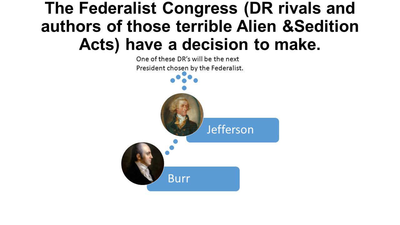 The Federalist Congress (DR rivals and authors of those terrible Alien &Sedition Acts) have a decision to make.