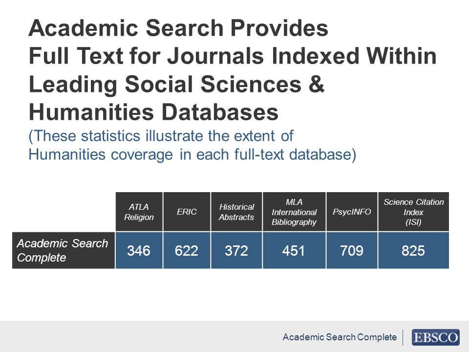 Academic Search Provides Full Text for Journals Indexed Within Leading Social Sciences & Humanities Databases (These statistics illustrate the extent of Humanities coverage in each full-text database)