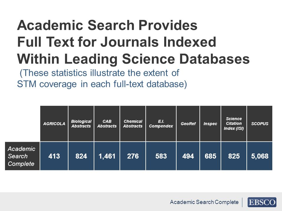 Science Citation Index (ISI)