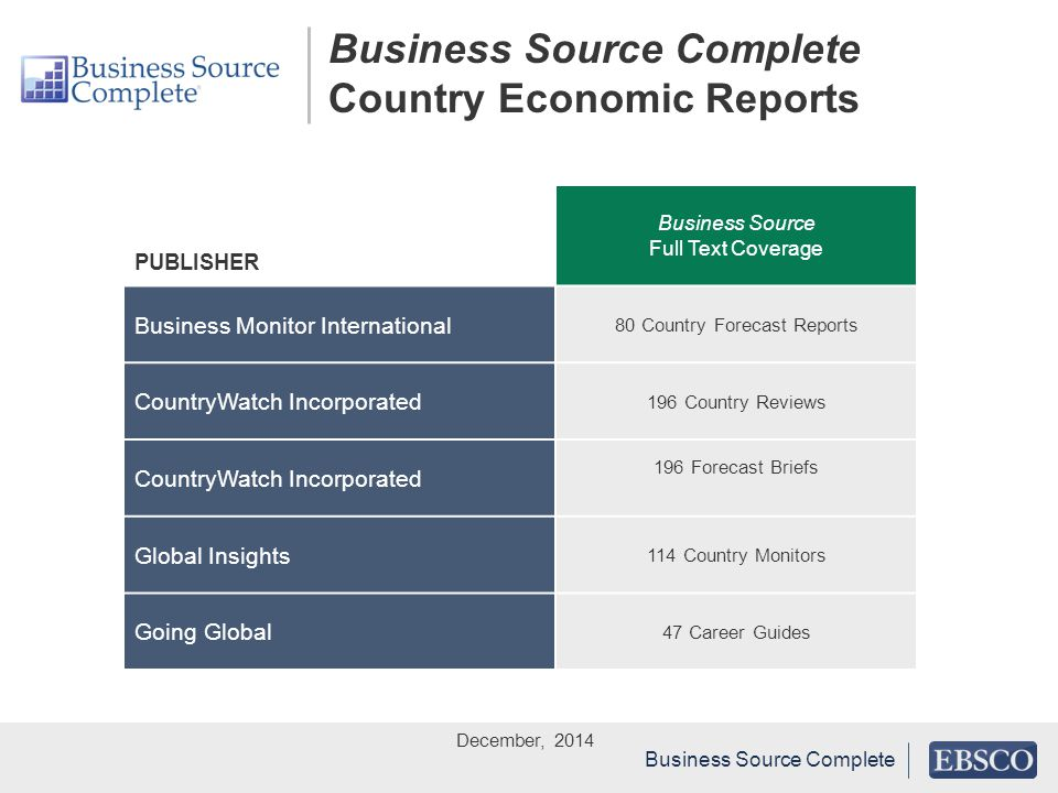 Business Source Complete Country Economic Reports