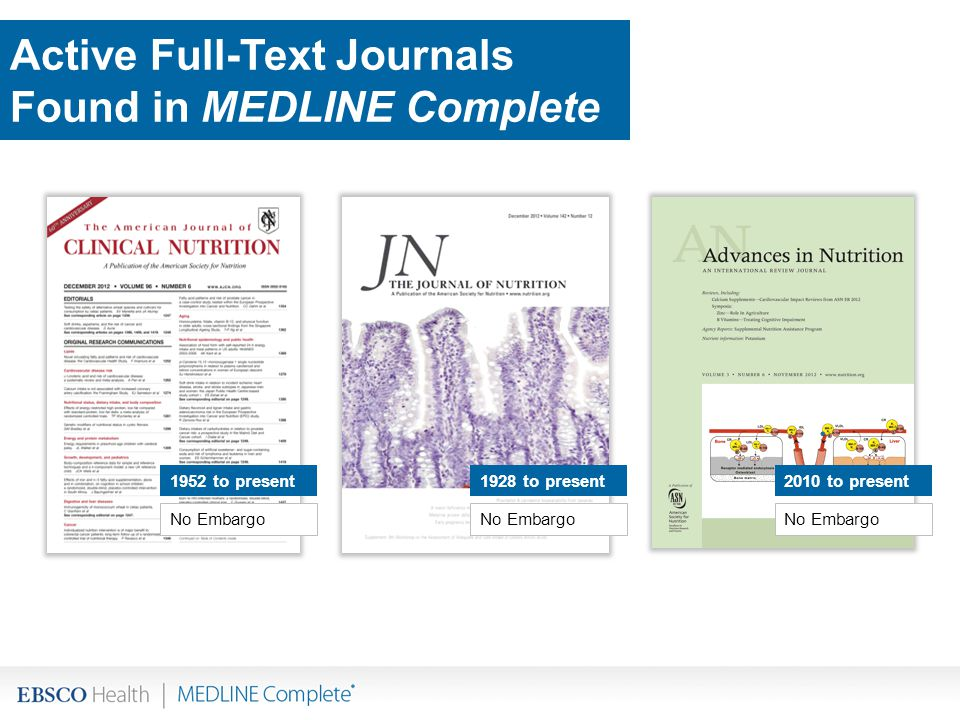 Active Full-Text Journals Found in MEDLINE Complete
