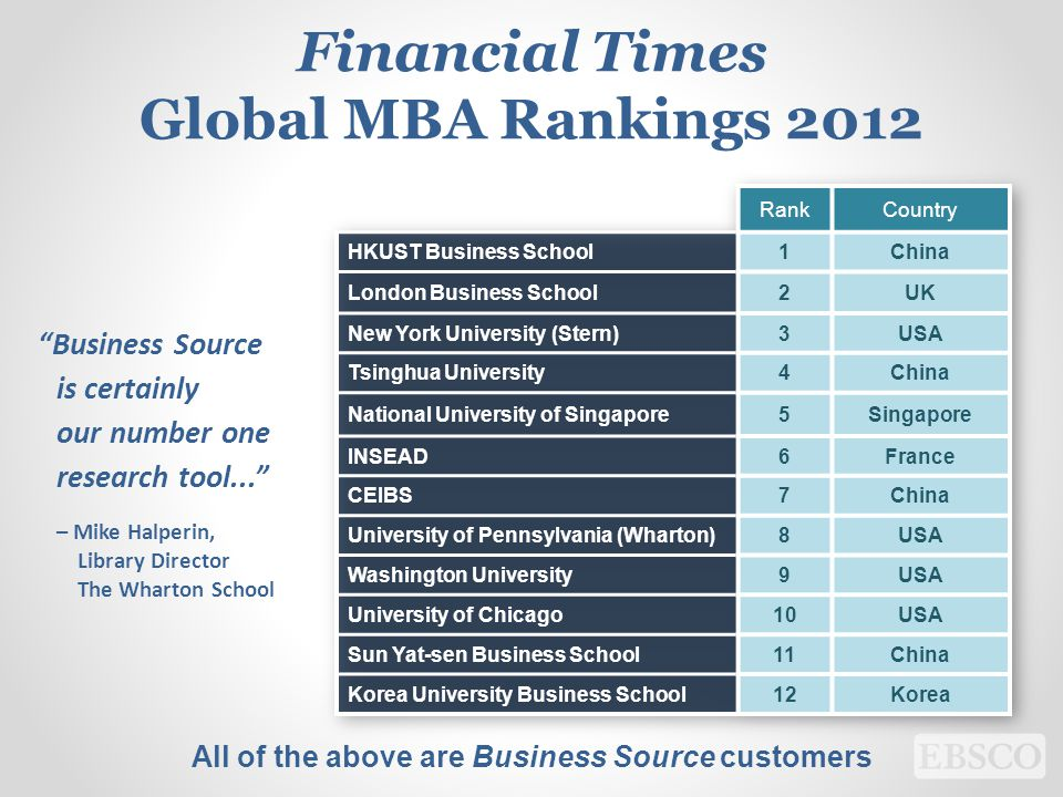 Financial Times Global MBA Rankings 2012