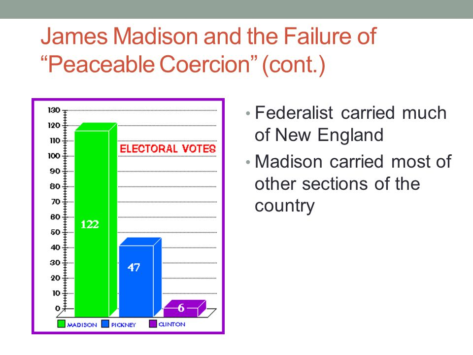 James Madison and the Failure of Peaceable Coercion (cont.)