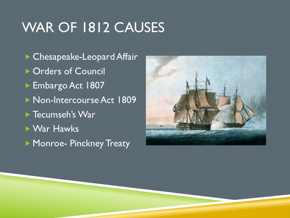 War of 1812 Causes Chesapeake-Leopard Affair Orders of Council