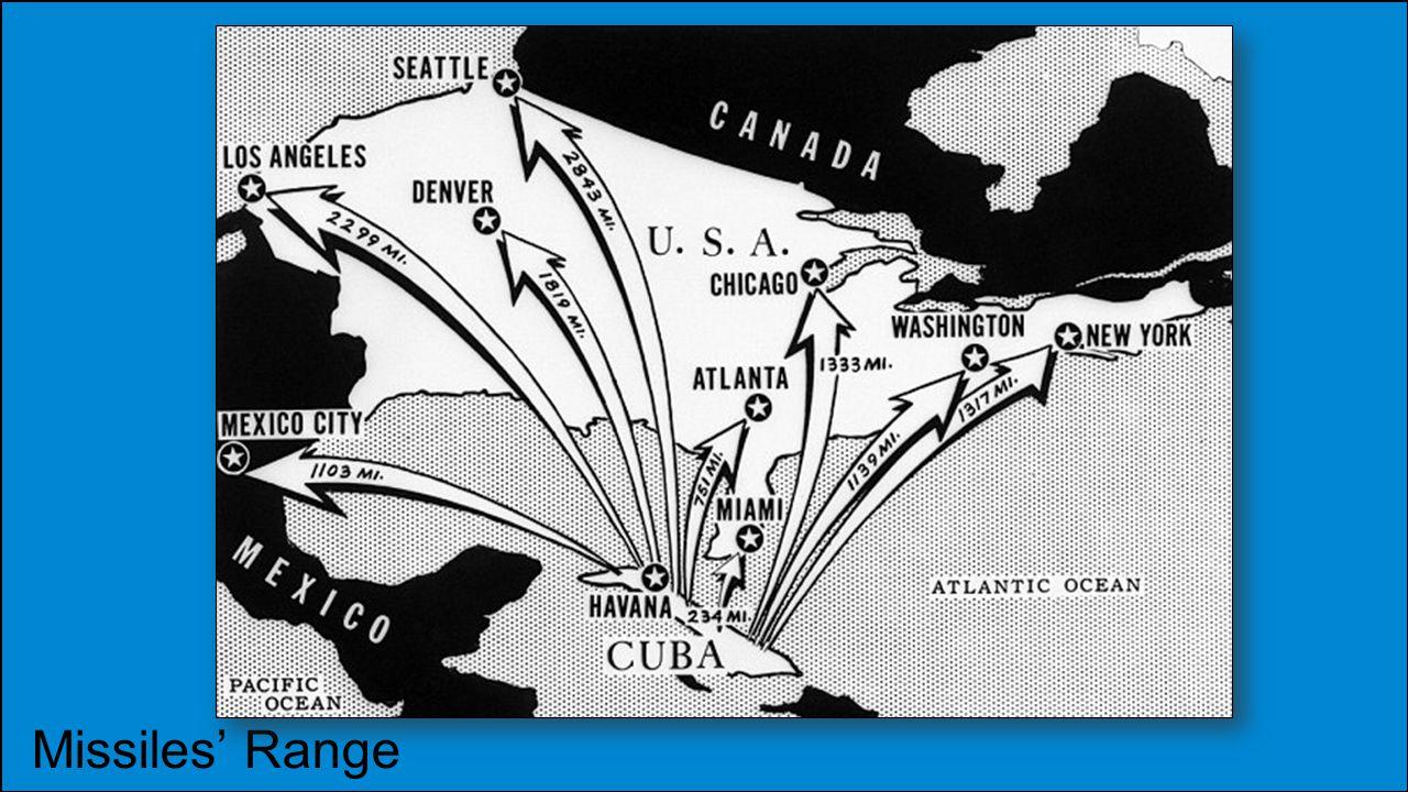 Missiles' Range