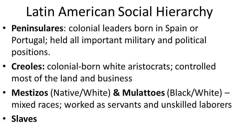 Latin American Social Hierarchy