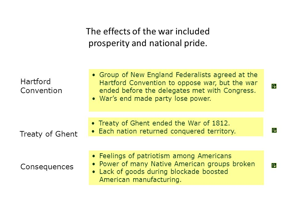 The effects of the war included prosperity and national pride.