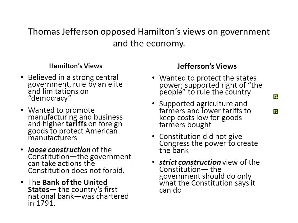 Thomas Jefferson opposed Hamilton's views on government and the economy.