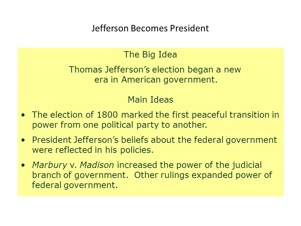 Jefferson Becomes President