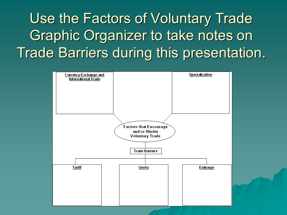 Use the Factors of Voluntary Trade Graphic Organizer to take notes on Trade Barriers during this presentation.