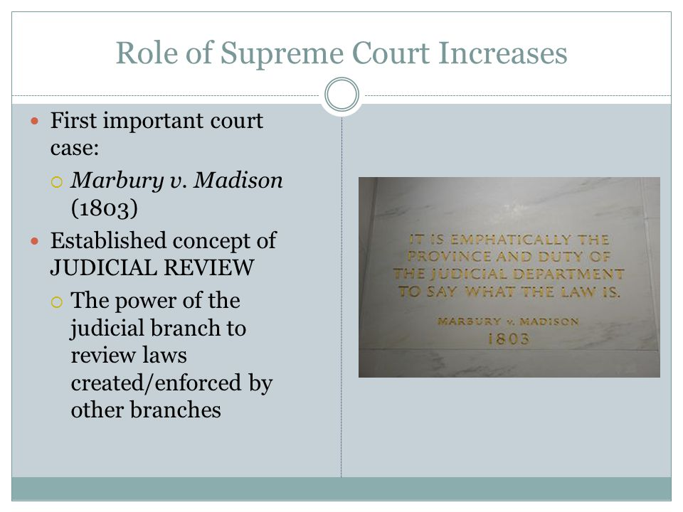 Role of Supreme Court Increases