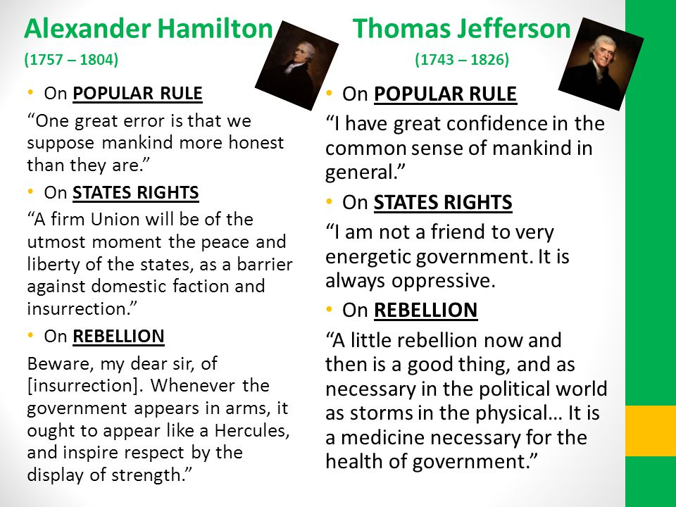 Thomas Jefferson Alexander Hamilton On POPULAR RULE