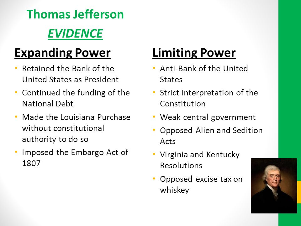 Thomas Jefferson EVIDENCE
