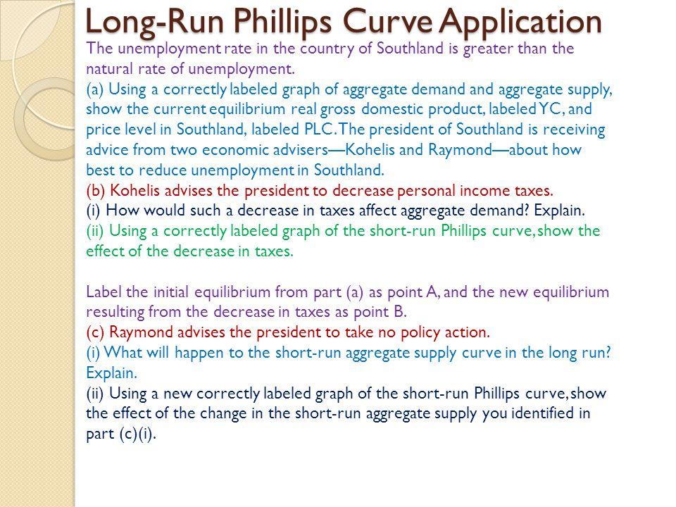 Long-Run Phillips Curve Application
