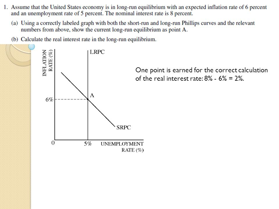 One point is earned for the correct calculation of the real interest rate: 8% - 6% = 2%.