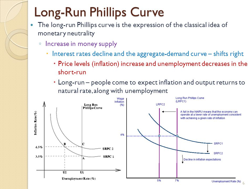 how to increase long run economic growth