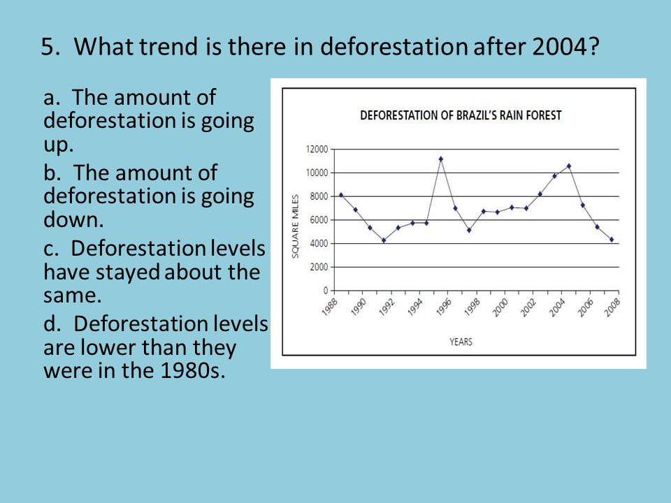 5. What trend is there in deforestation after 2004