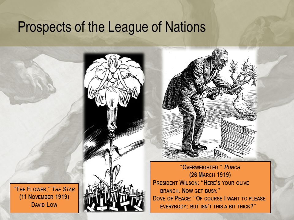 Prospects of the League of Nations